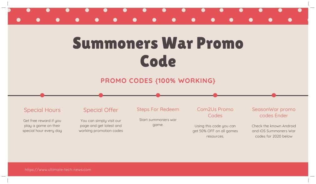 Summoners War Promo Code
